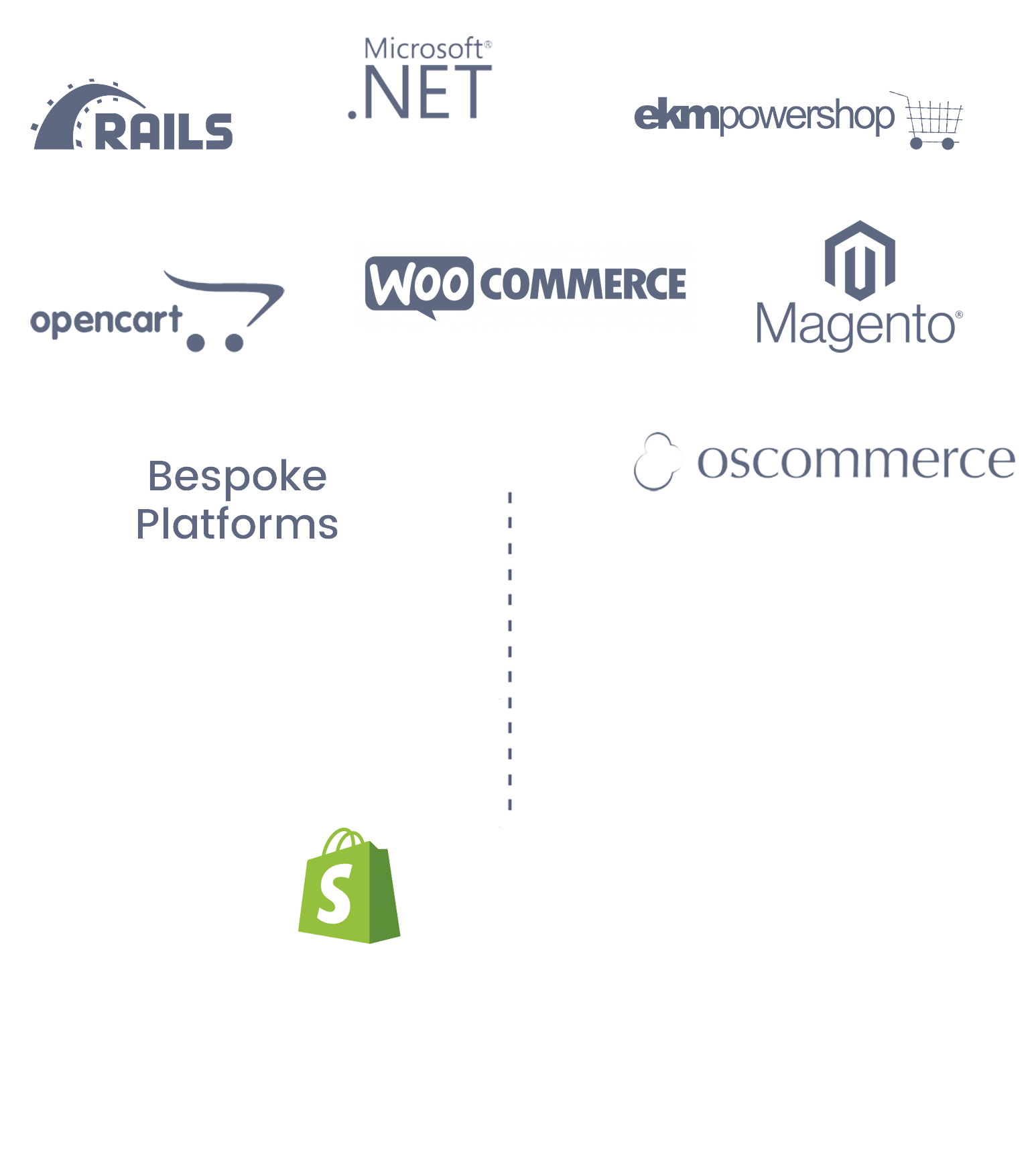 Convert to Shopify